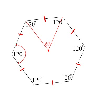 Image Gallery hexagon angles