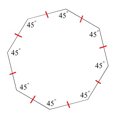 Octagon shape