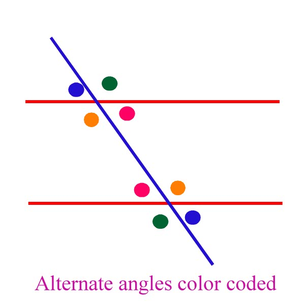 Alternate Angles Angles Opposite Each Other Created By Drawing One Line Accross Two Others