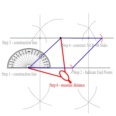 construct a rhombus
