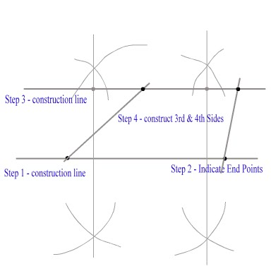 construct a trapezoid