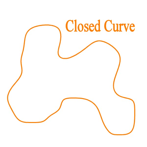 closed curve