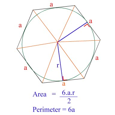 Area of Hexagon