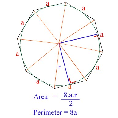 Area of Octagon