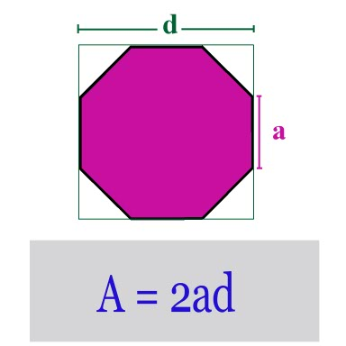 area of an octagon