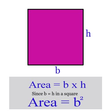 Area Of A Square Area of a square