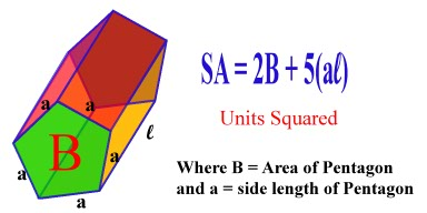 surface area of a pentagon