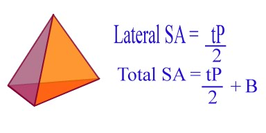 formula for surface area of a  pyramid