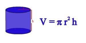 cylinder volume