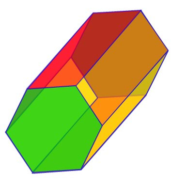 Square Prism Shape Prism, hexagonal prism