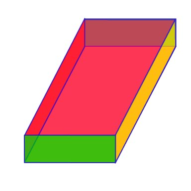 Square Prism Shape That of the square prism,