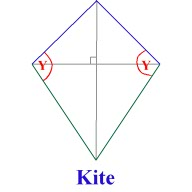 kite, basic geometry dictionary