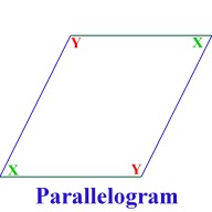 parallelogram, quadrilateral