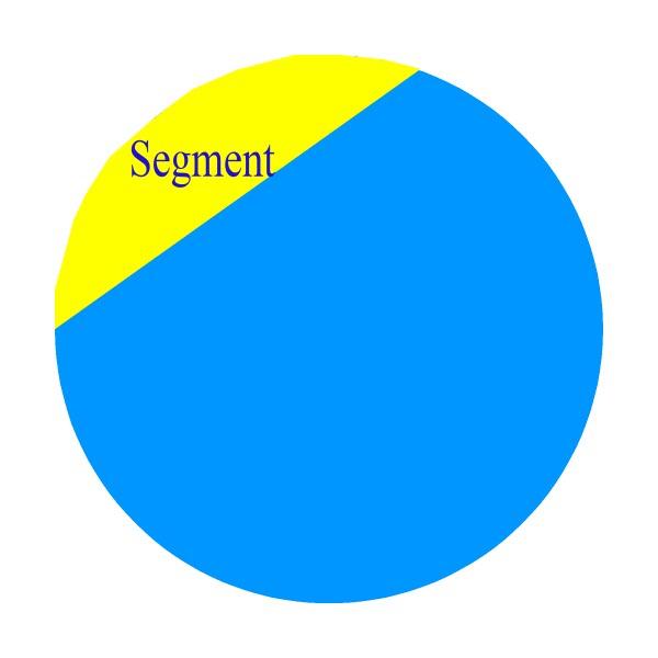 segment tagpro