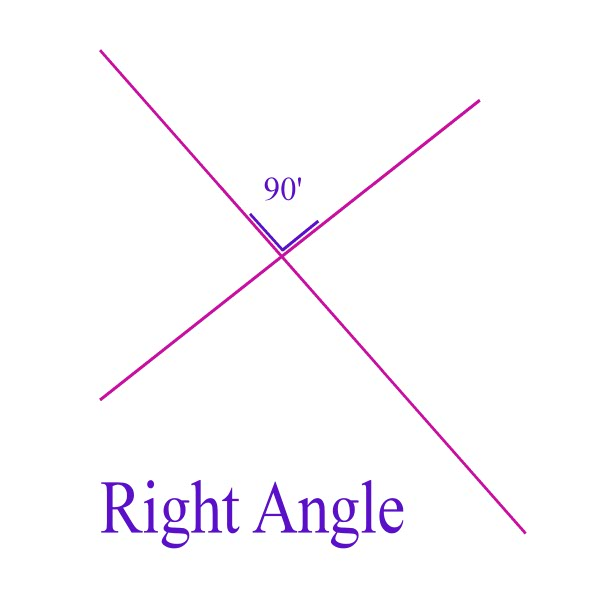 Right Angle Shapes : Glossary of geometric terms
