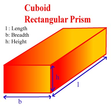 Cuboid - Surface Area and Volume