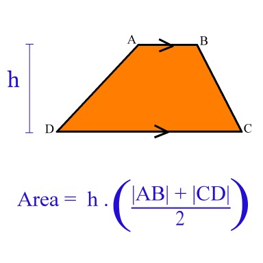 area of trapezoid worksheets