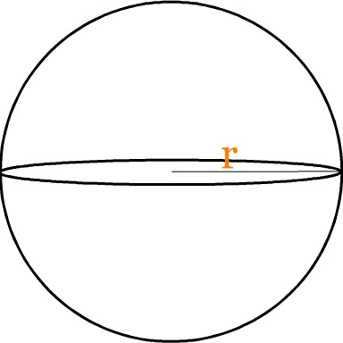 Surface Area of a Sphere formula explained