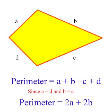 Quadrilaterals - Properties of Kites Notes and Assignment | TpT