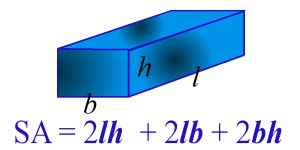 Image result for surface area formula