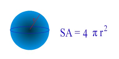 Surface Area Formula For A Sphere