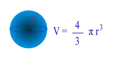 Volume of a sphere formula explained volume of sphere 13 multiplied by surface area of sphere multiplied by radius of sphere vs 13 x 4pir2 x r vs 43pir3 ccuart Choice Image