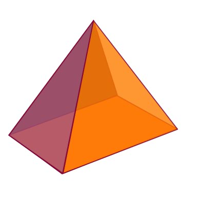 What is a pyramid? K-6 Geometry made simple and straight forward.