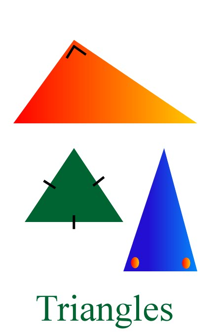 The perfect Triangle Worksheet is not difficult to find when what is ...