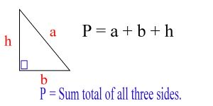 Perimeter Formula for the Elementary Math Student