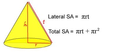 how to find the area of a cone shape
