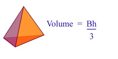 Volume of a pyramid get the formula explained volume of a pyramid explained for the curious elementary math student ccuart Choice Image