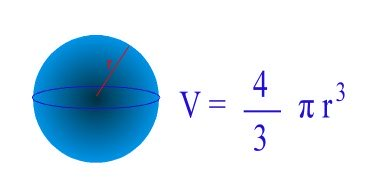 Volume of a Sphere formula explained.